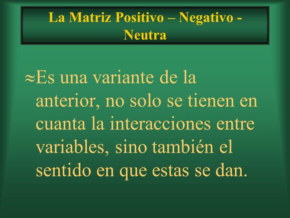 La Matriz Positivo – Negativo - Neutra