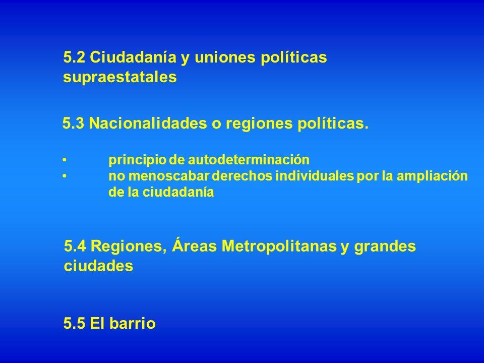 5.2 Ciudadanía y uniones políticas supraestatales