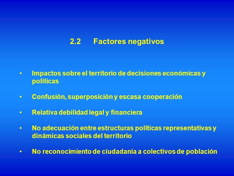 2.2 Factores negativos Impactos sobre el territorio de decisiones económicas y políticas. Confusión, superposición y escasa cooperación.