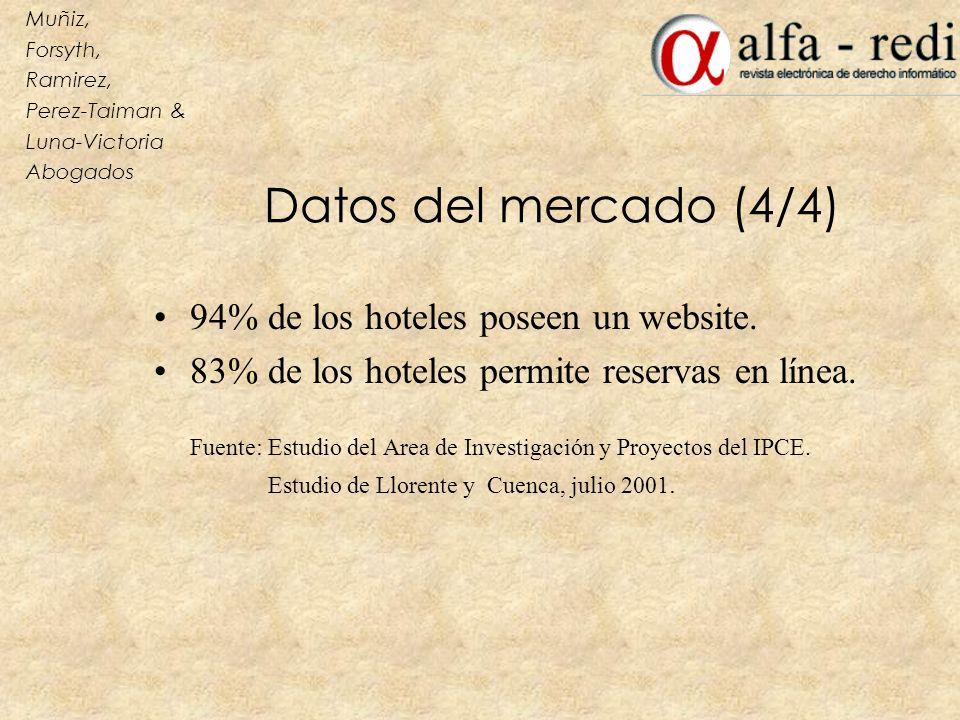 Datos del mercado (4/4) 94% de los hoteles poseen un website.