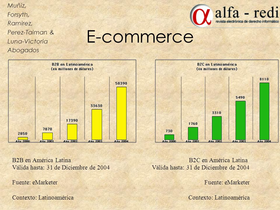 E-commerce Muñiz, Forsyth, Ramirez, Perez-Taiman & Luna-Victoria