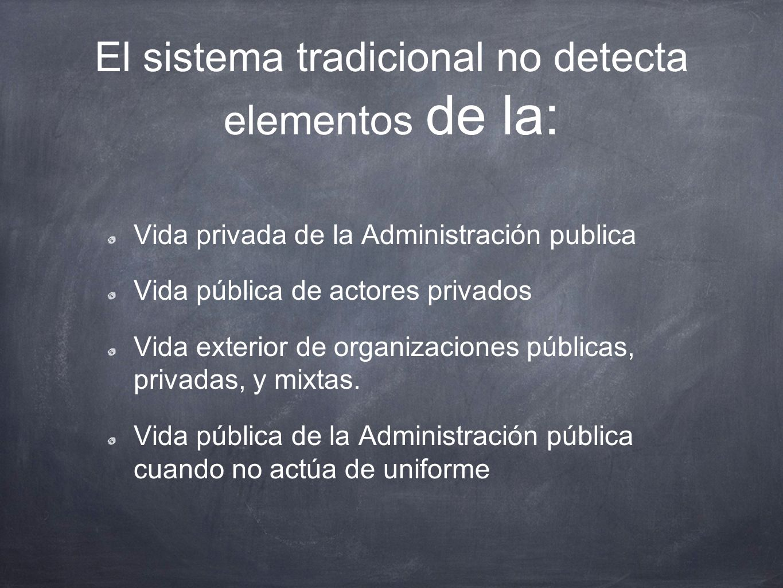 El sistema tradicional no detecta elementos de la: