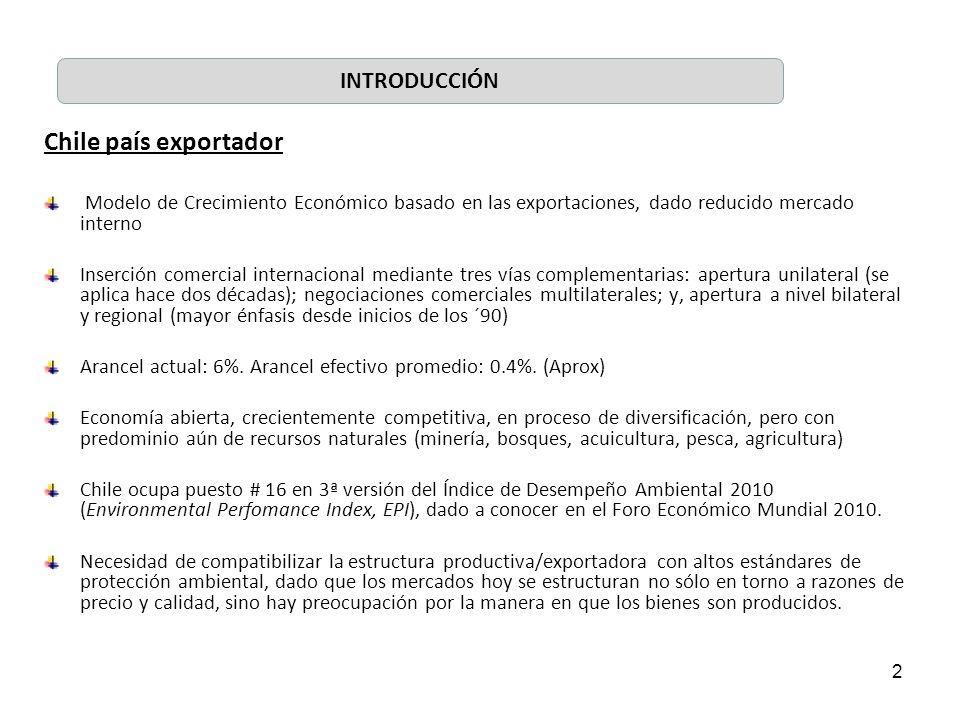 Chile país exportador INTRODUCCIÓN