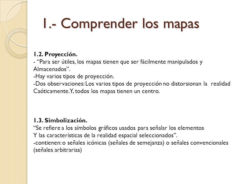 1.- Comprender los mapas 1.2. Proyección.