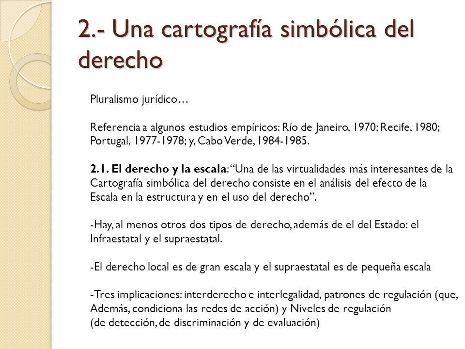 2.- Una cartografía simbólica del derecho