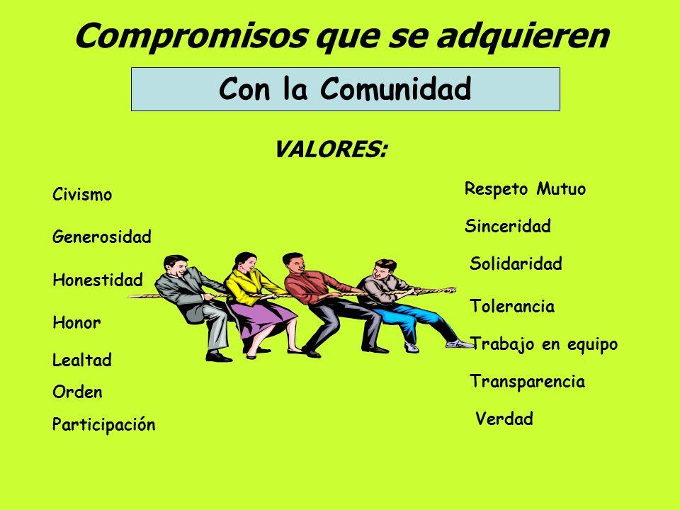 Compromisos que se adquieren