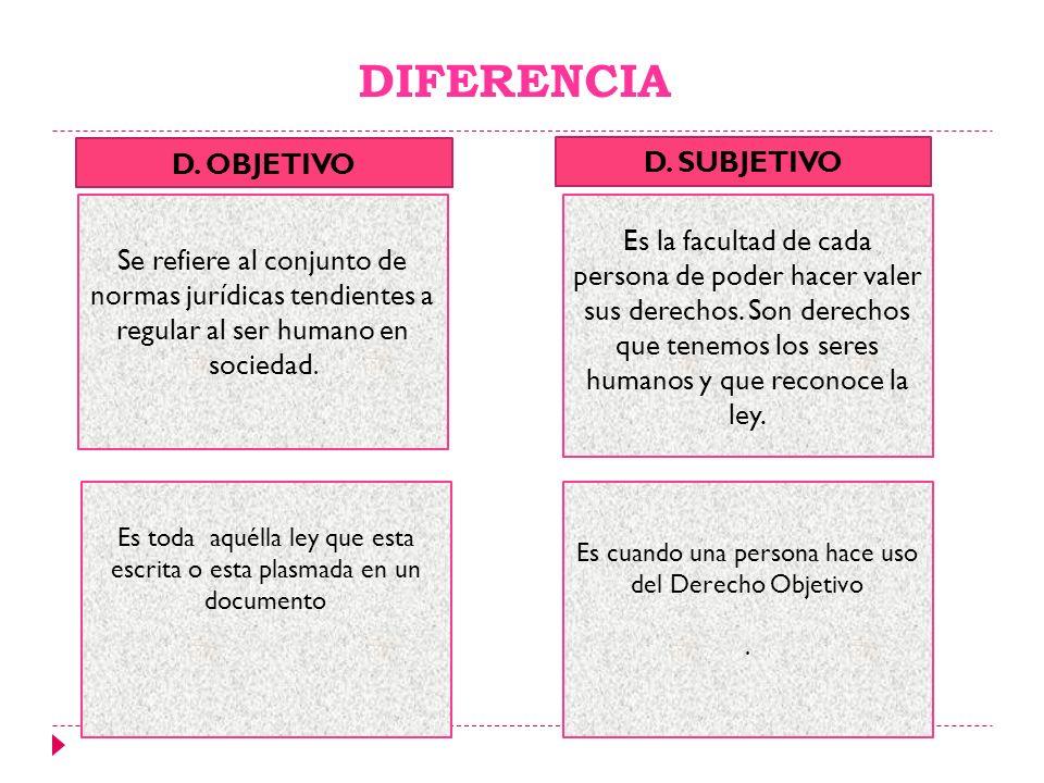 DIFERENCIA D. OBJETIVO D. SUBJETIVO