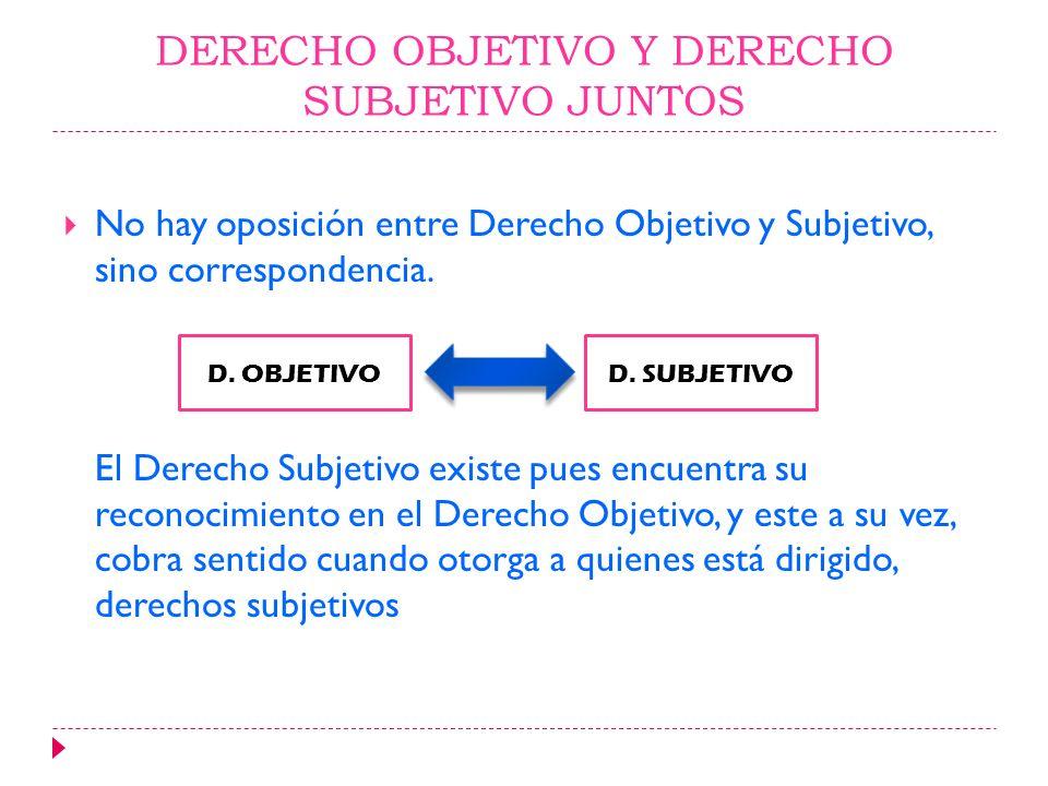 DERECHO OBJETIVO Y DERECHO SUBJETIVO JUNTOS