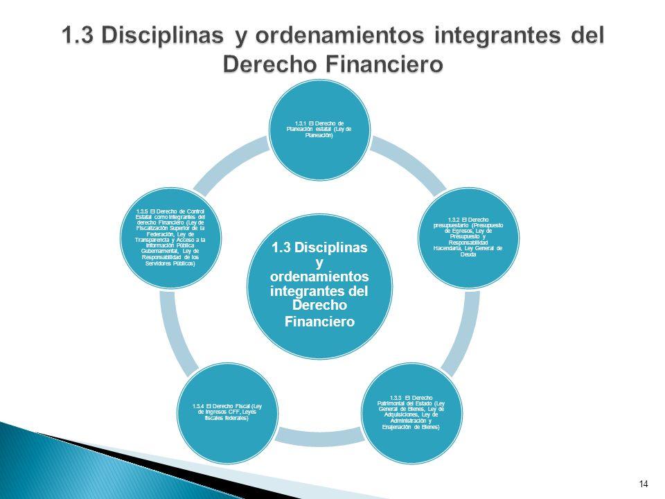 1.3 Disciplinas y ordenamientos integrantes del Derecho Financiero