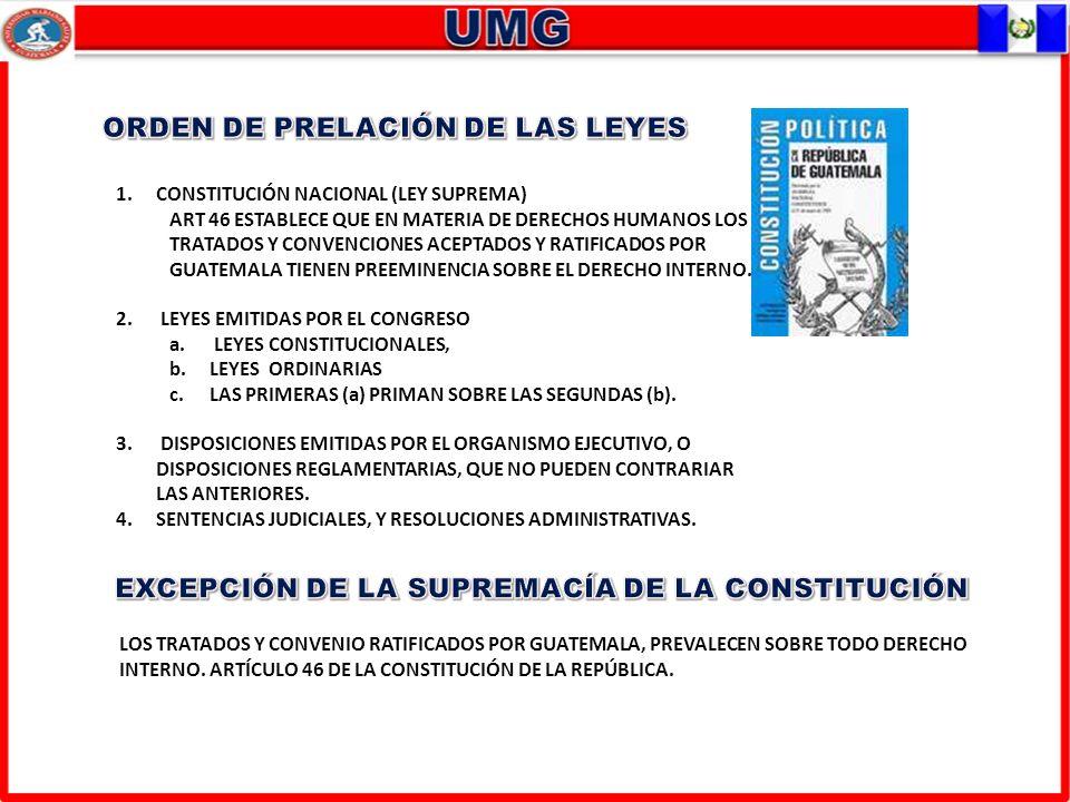 ORDEN DE PRELACIÓN DE LAS LEYES
