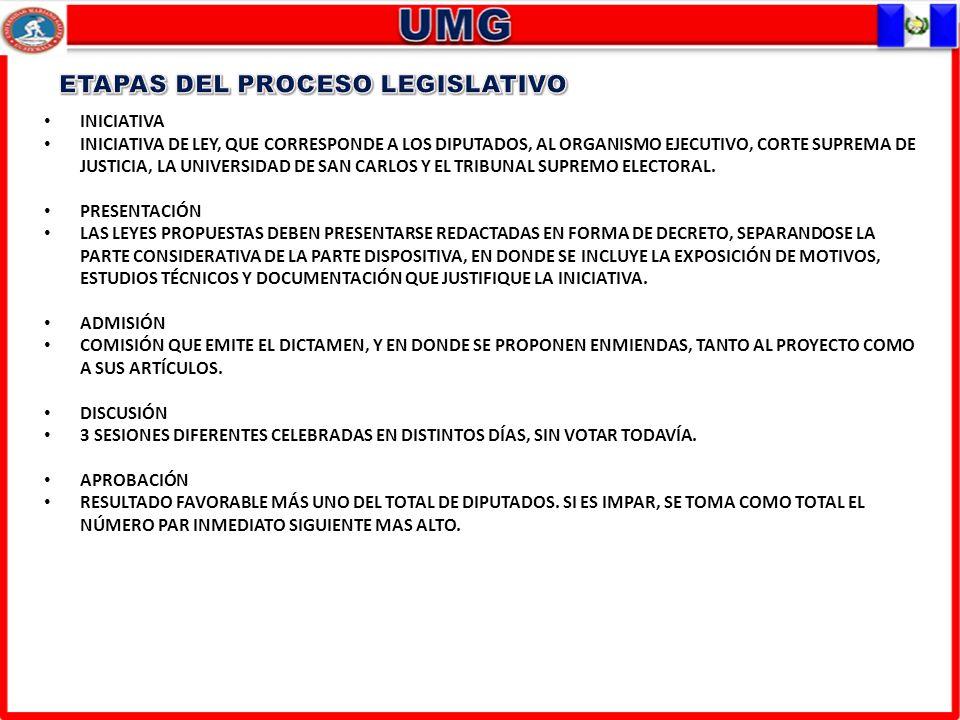 ETAPAS DEL PROCESO LEGISLATIVO