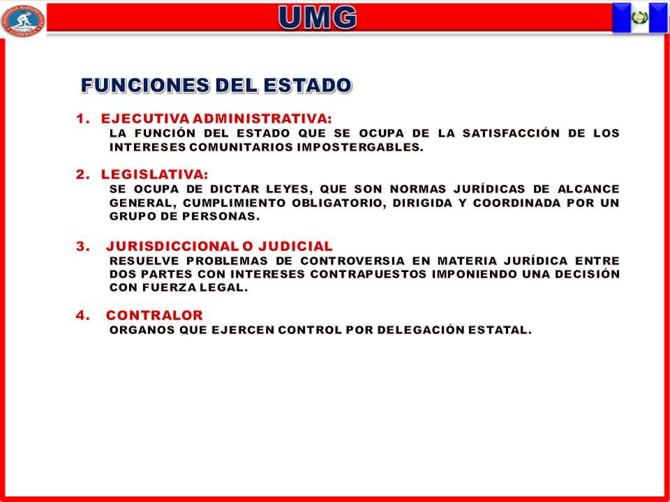 FUNCIONES DEL ESTADO EJECUTIVA ADMINISTRATIVA: LEGISLATIVA: