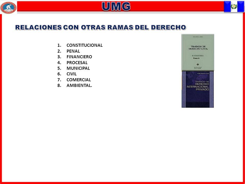 RELACIONES CON OTRAS RAMAS DEL DERECHO