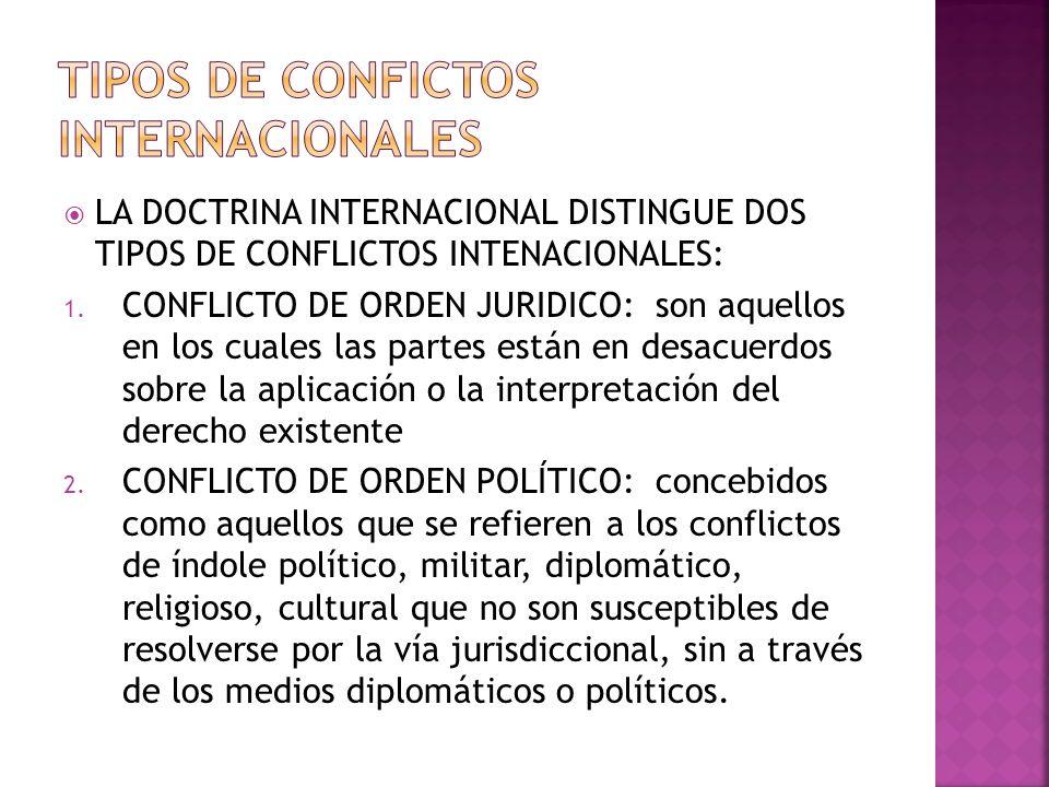 TIPOS DE CONFICTOS INTERNACIONALES