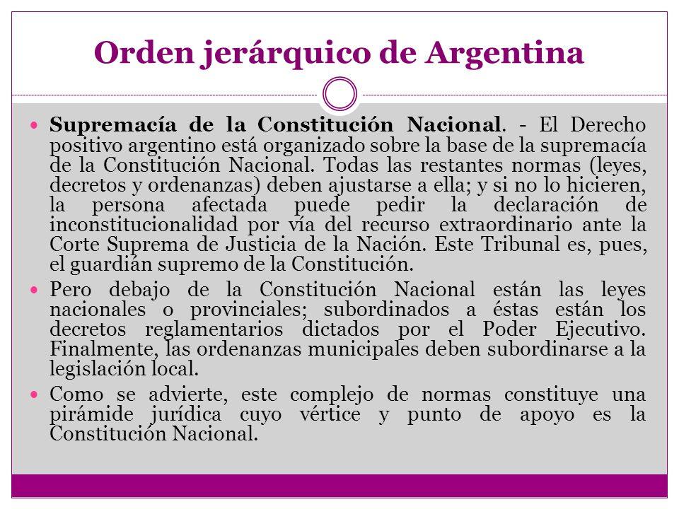 Orden jerárquico de Argentina