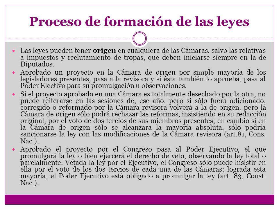 Proceso de formación de las leyes
