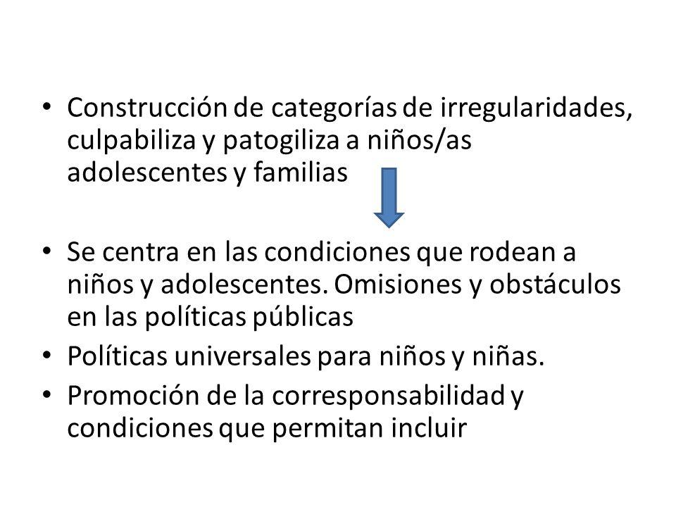 Construcción de categorías de irregularidades, culpabiliza y patogiliza a niños/as adolescentes y familias
