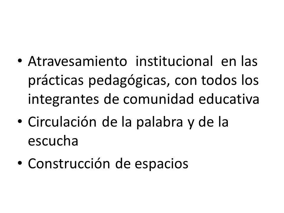 Atravesamiento institucional en las prácticas pedagógicas, con todos los integrantes de comunidad educativa