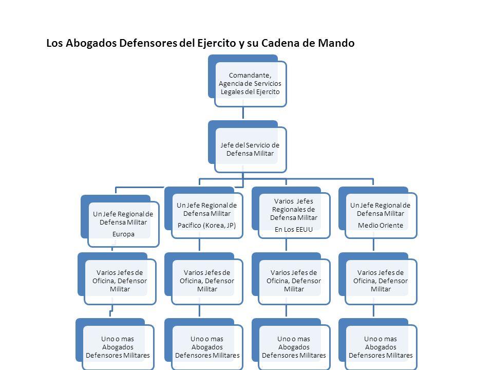 Los Abogados Defensores del Ejercito y su Cadena de Mando