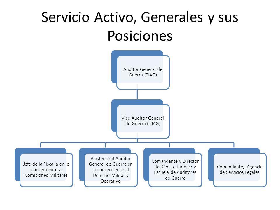 Servicio Activo, Generales y sus Posiciones