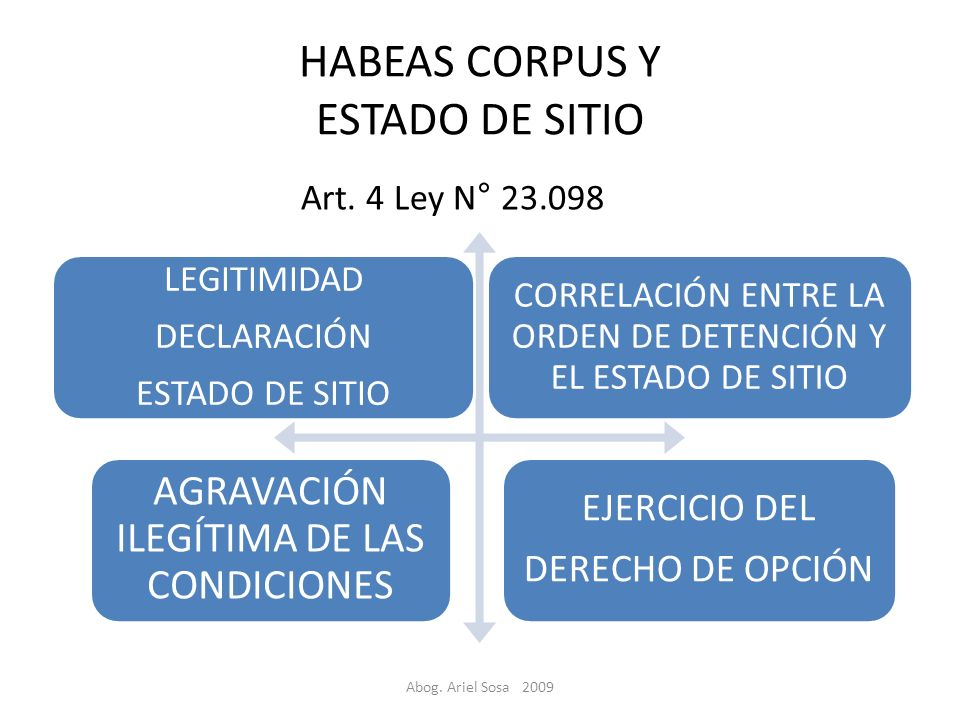 HABEAS CORPUS Y ESTADO DE SITIO