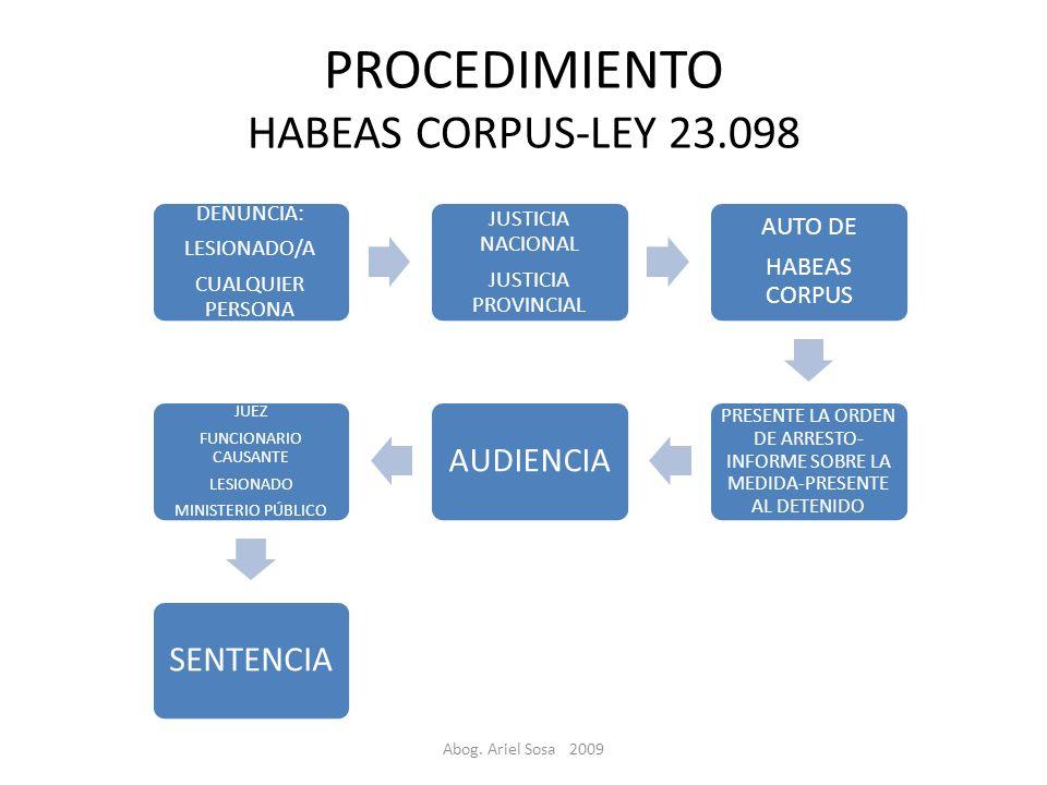 PROCEDIMIENTO HABEAS CORPUS-LEY 23.098