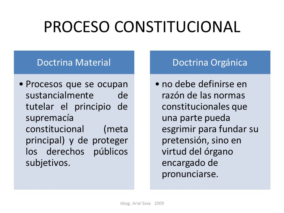 PROCESO CONSTITUCIONAL