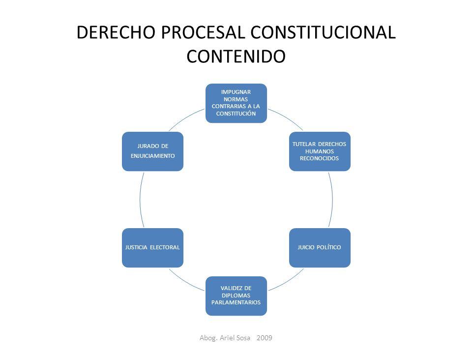 DERECHO PROCESAL CONSTITUCIONAL CONTENIDO