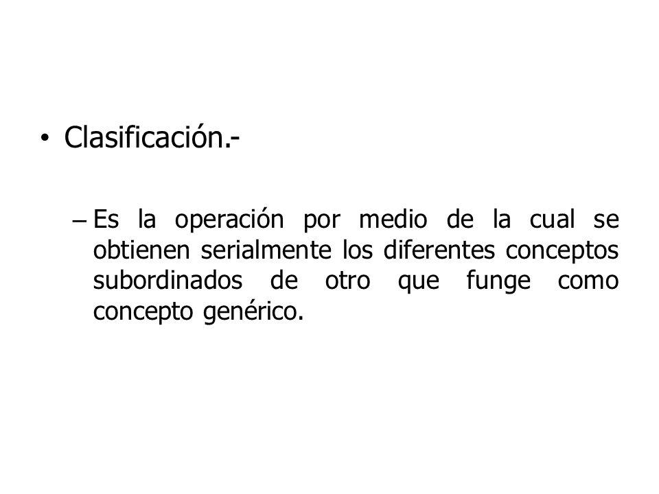 Clasificación.-