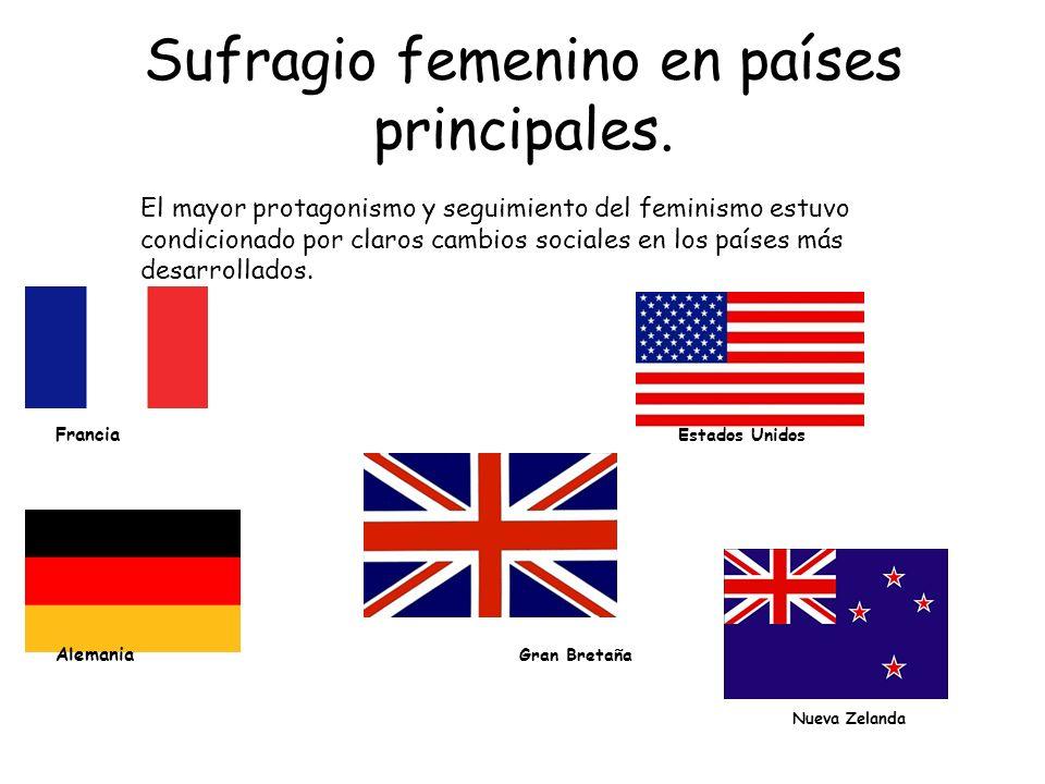 Sufragio femenino en países principales.