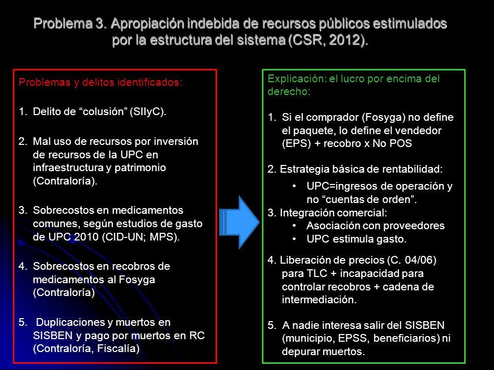 Problema 3. Apropiación indebida de recursos públicos estimulados por la estructura del sistema (CSR, 2012).