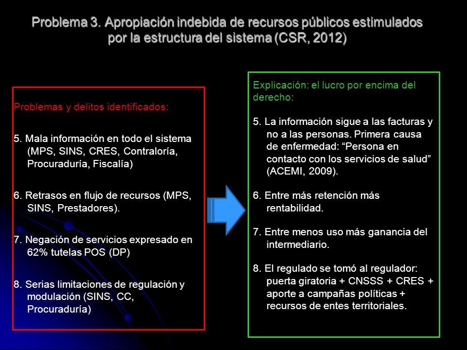 Problema 3. Apropiación indebida de recursos públicos estimulados por la estructura del sistema (CSR, 2012)