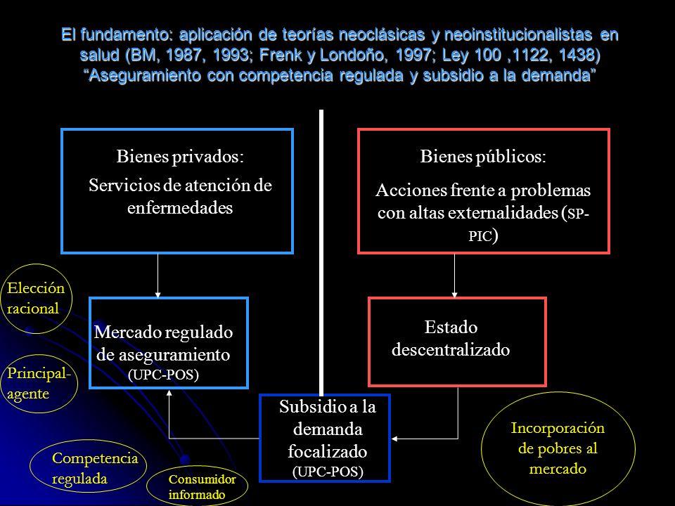 Servicios de atención de enfermedades Bienes públicos: