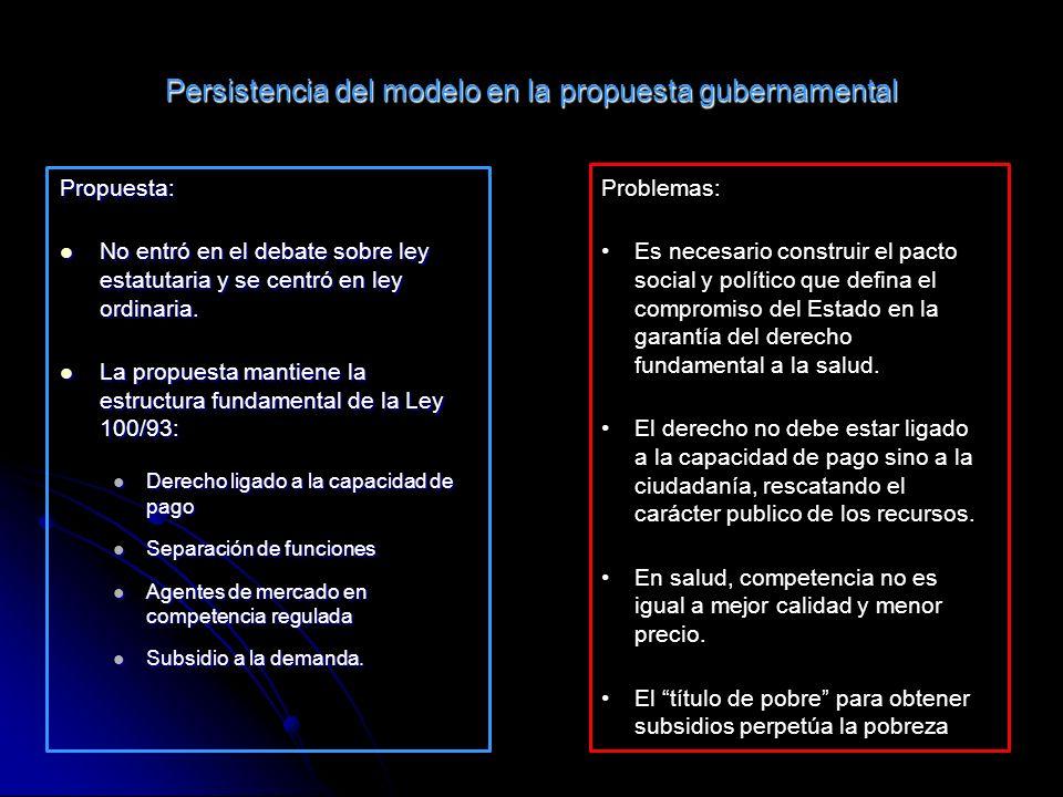 Persistencia del modelo en la propuesta gubernamental