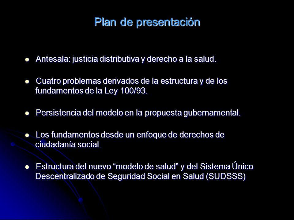 Plan de presentación Antesala: justicia distributiva y derecho a la salud.