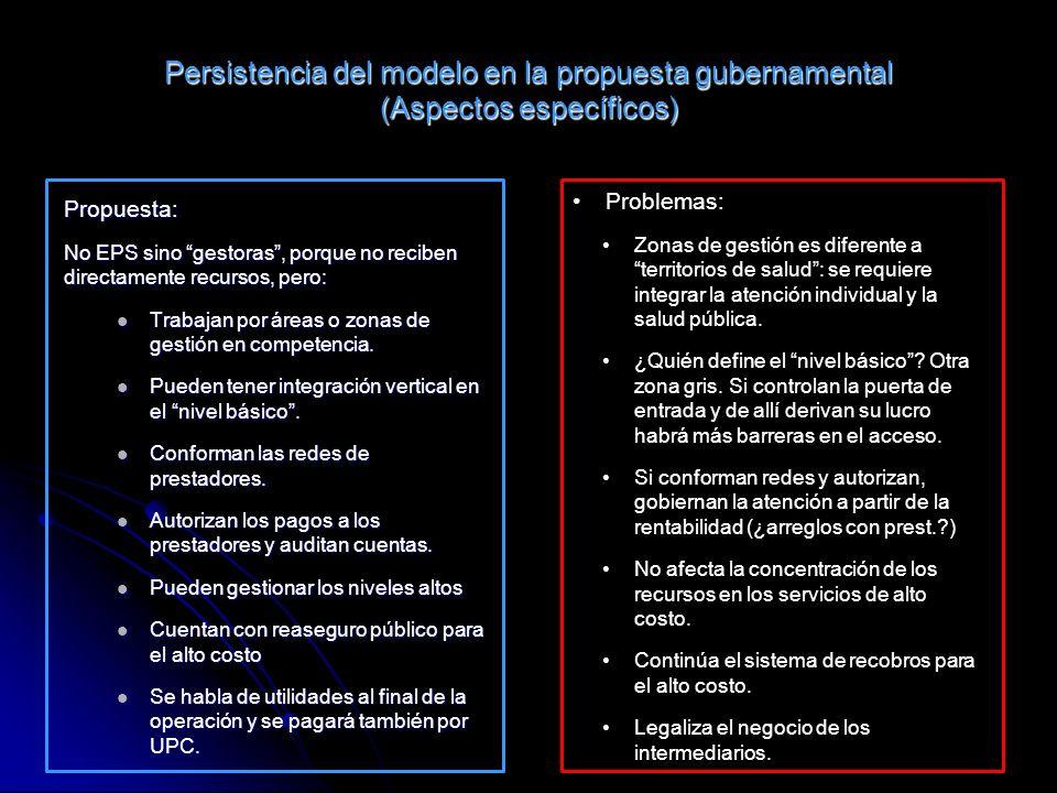 Persistencia del modelo en la propuesta gubernamental (Aspectos específicos)