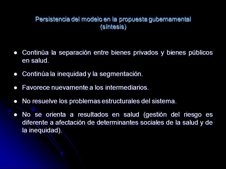 Persistencia del modelo en la propuesta gubernamental (síntesis)
