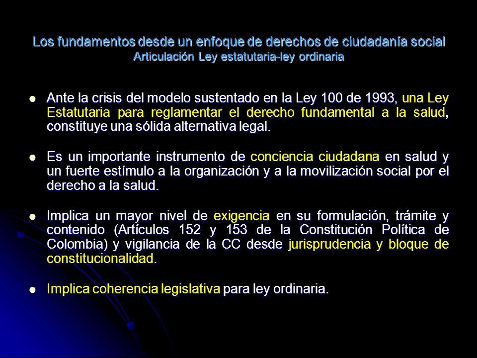 Los fundamentos desde un enfoque de derechos de ciudadanía social Articulación Ley estatutaria-ley ordinaria