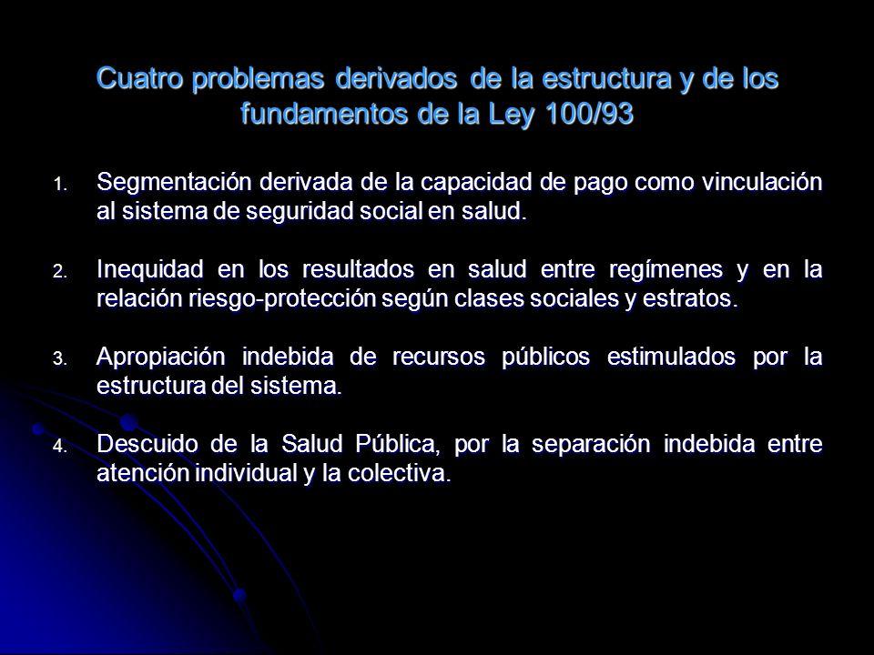 Cuatro problemas derivados de la estructura y de los fundamentos de la Ley 100/93