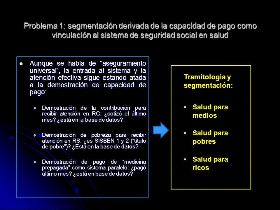 Problema 1: segmentación derivada de la capacidad de pago como vinculación al sistema de seguridad social en salud