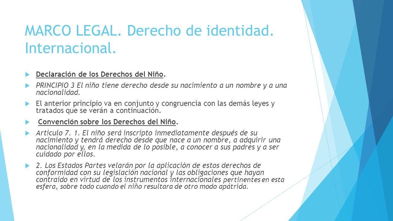 MARCO LEGAL. Derecho de identidad. Internacional.
