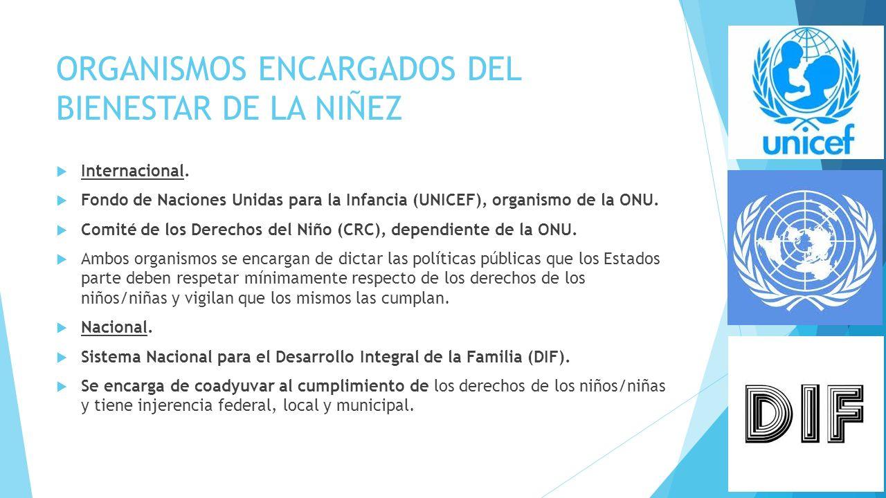 ORGANISMOS ENCARGADOS DEL BIENESTAR DE LA NIÑEZ