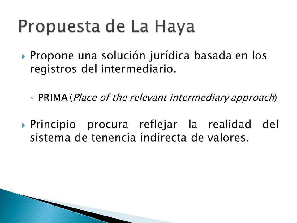 Propuesta de La Haya Propone una solución jurídica basada en los registros del intermediario. PRIMA (Place of the relevant intermediary approach)