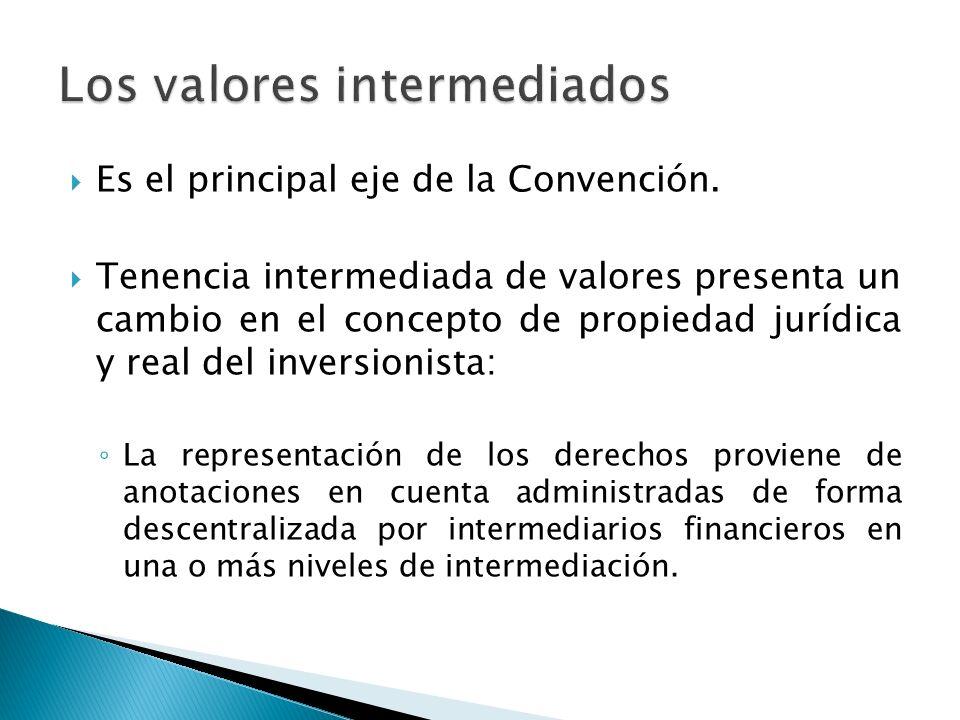 Los valores intermediados
