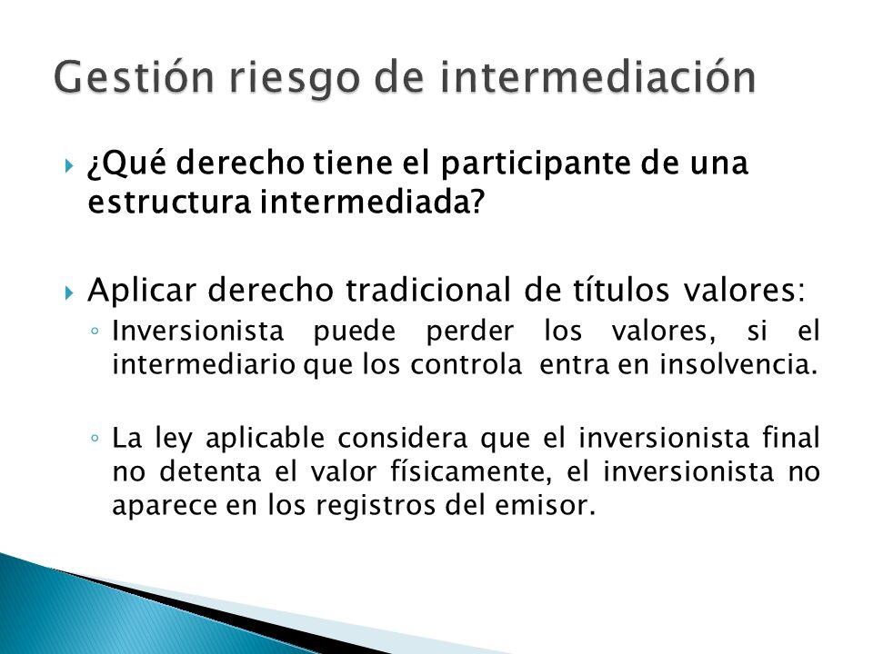 Gestión riesgo de intermediación