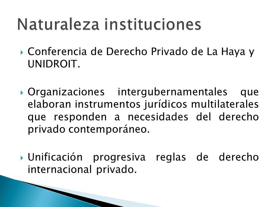 Naturaleza instituciones