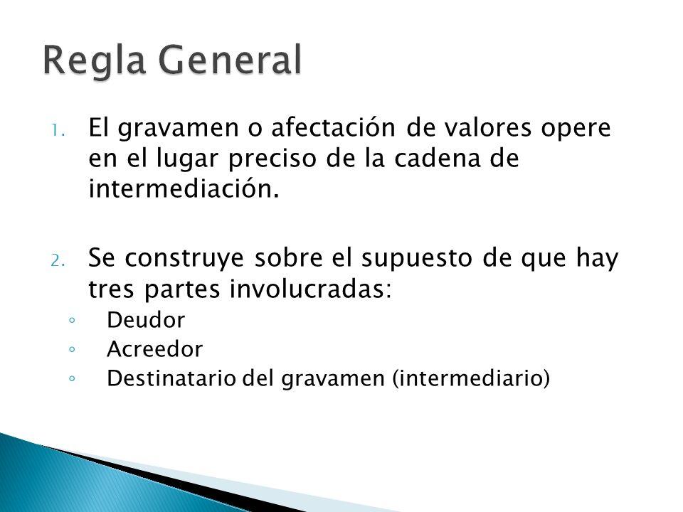 Regla General El gravamen o afectación de valores opere en el lugar preciso de la cadena de intermediación.