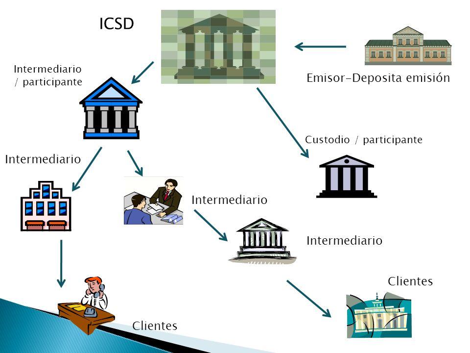 ICSD Emisor-Deposita emisión Intermediario Intermediario Intermediario