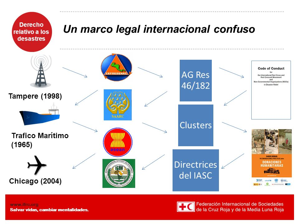 Un marco legal internacional confuso