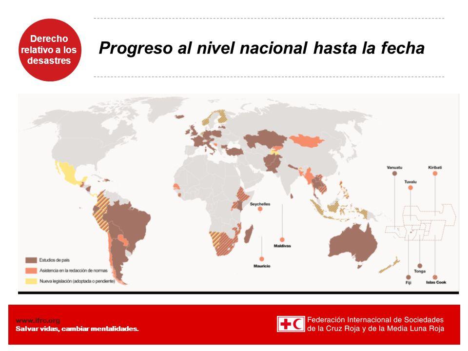 Progreso al nivel nacional hasta la fecha